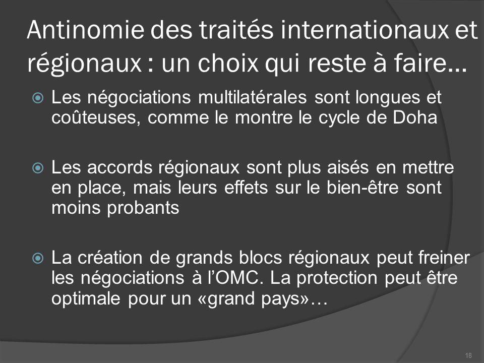 Antinomie des traités internationaux et régionaux : un choix qui reste à faire…