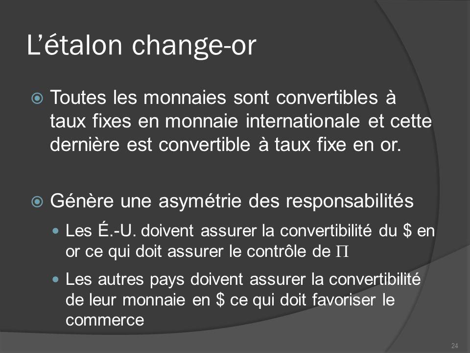 L'étalon change-or Toutes les monnaies sont convertibles à taux fixes en monnaie internationale et cette dernière est convertible à taux fixe en or.