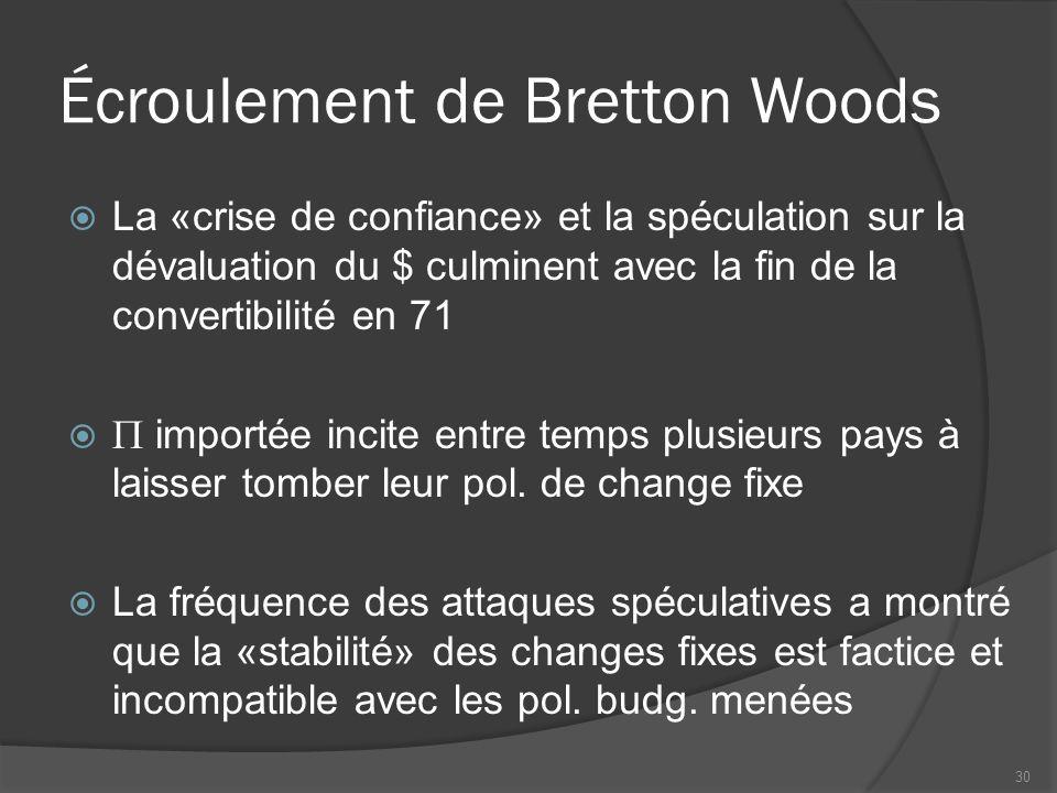 Écroulement de Bretton Woods
