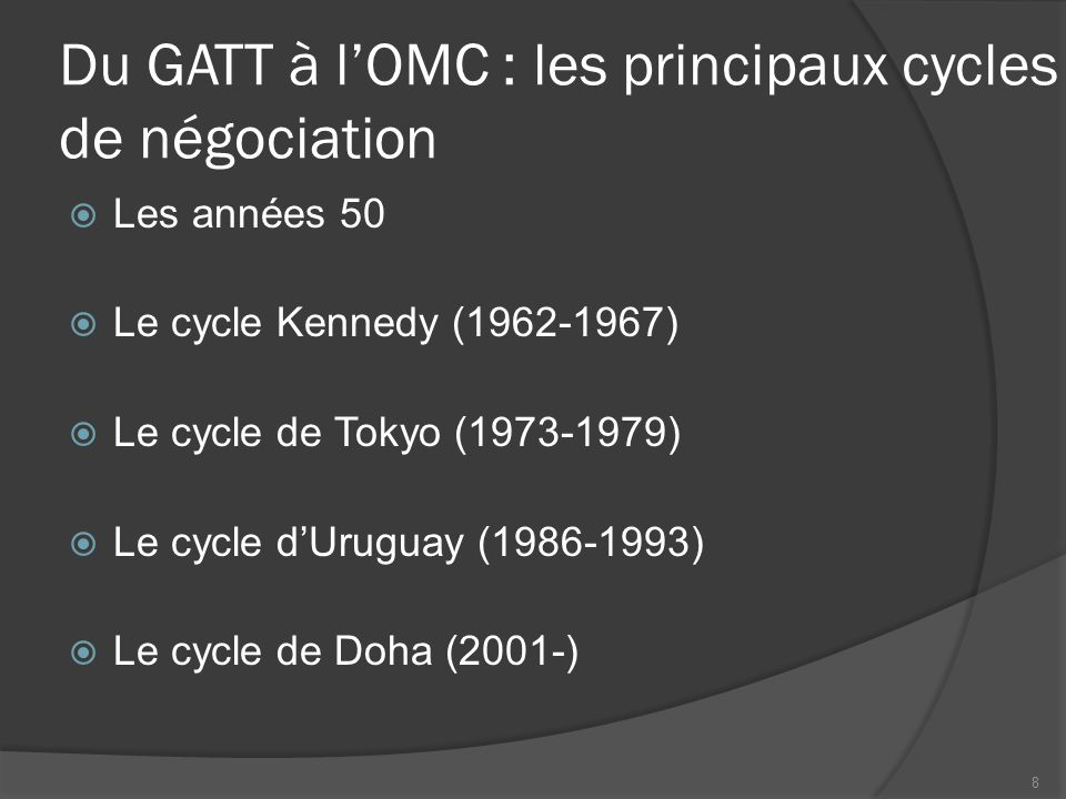 Du GATT à l'OMC : les principaux cycles de négociation