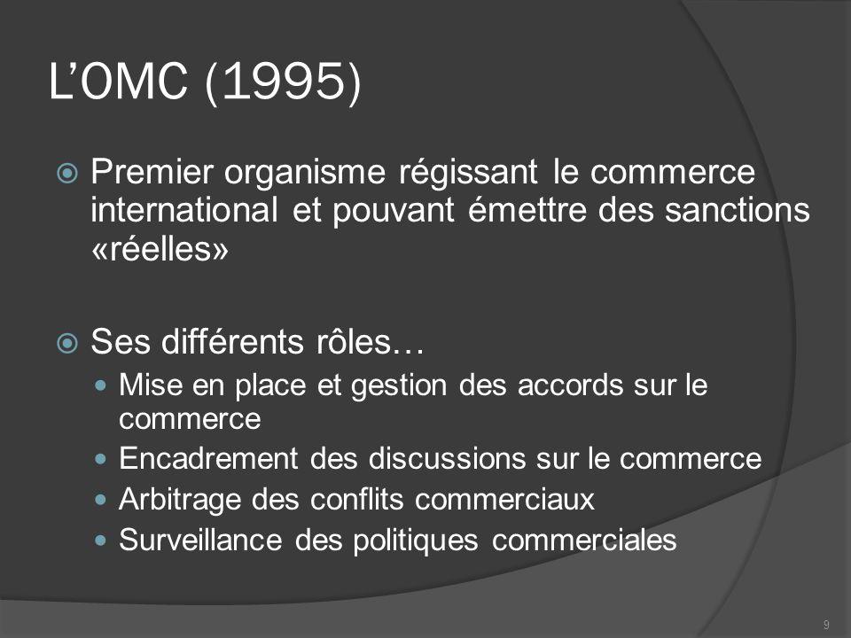 L'OMC (1995) Premier organisme régissant le commerce international et pouvant émettre des sanctions «réelles»