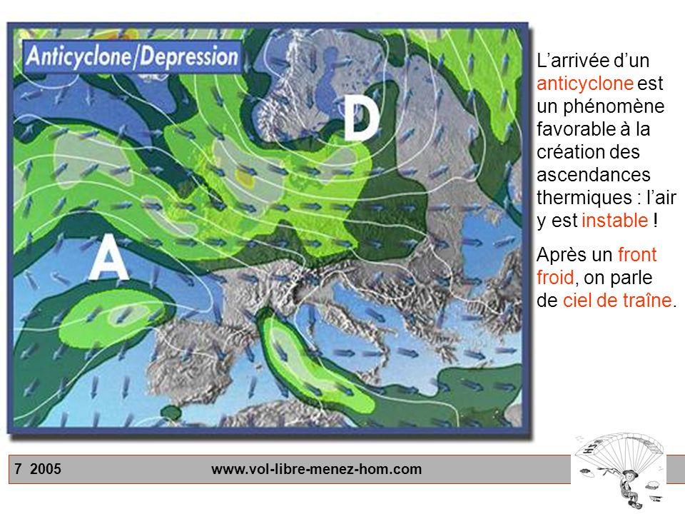 L'arrivée d'un anticyclone est un phénomène favorable à la création des ascendances thermiques : l'air y est instable !