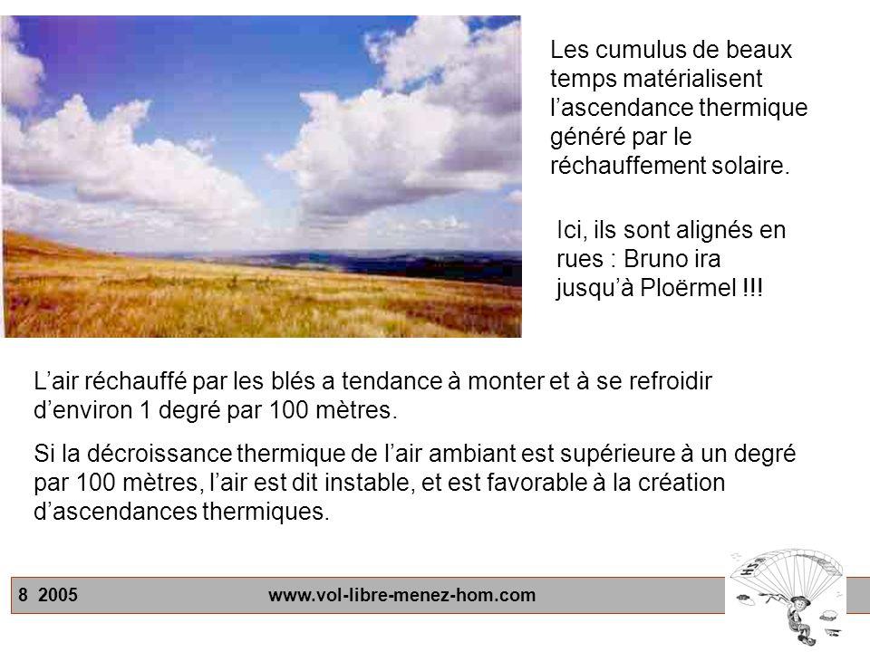 Les cumulus de beaux temps matérialisent l'ascendance thermique généré par le réchauffement solaire.