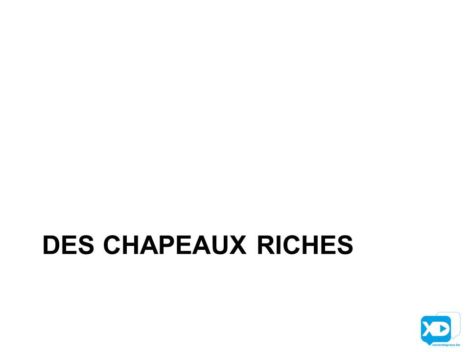 Granularité Rappel.