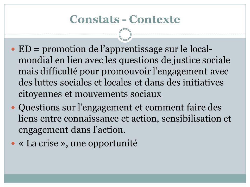 Constats - Contexte