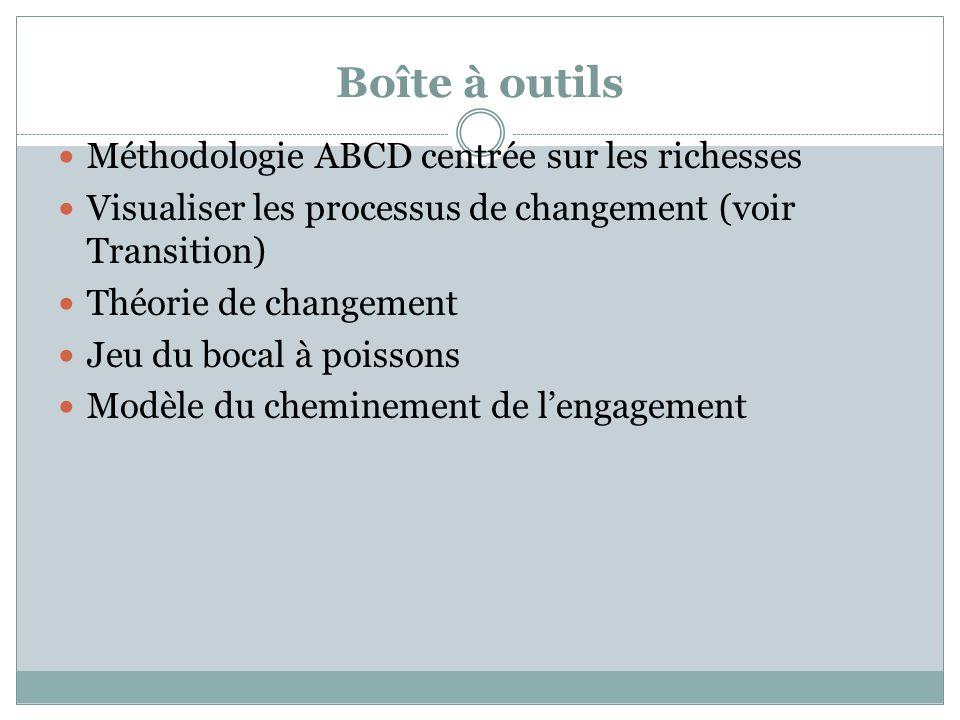 Boîte à outils Méthodologie ABCD centrée sur les richesses
