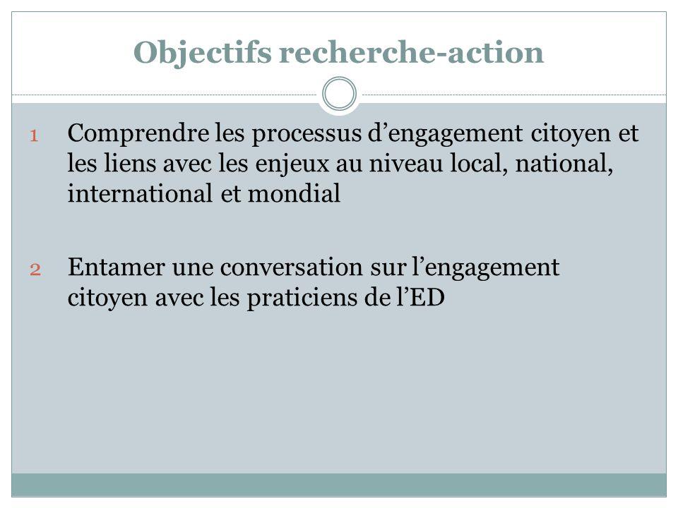 Objectifs recherche-action