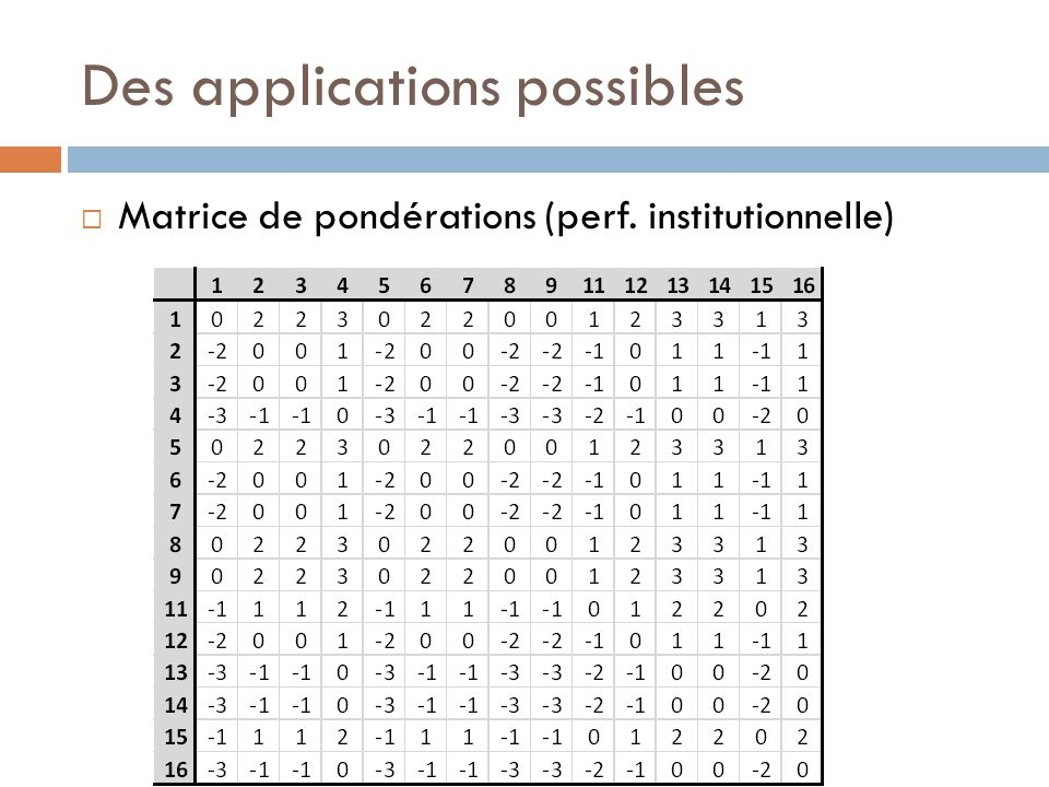 Des applications possibles