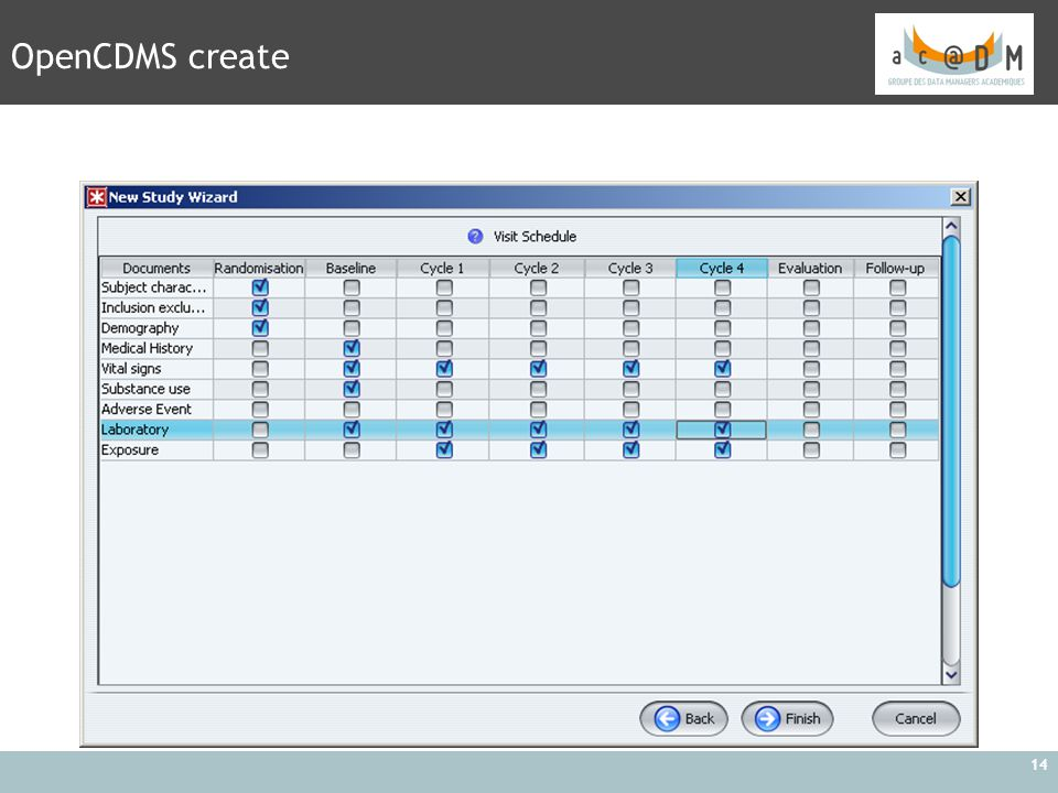 OpenCDMS create