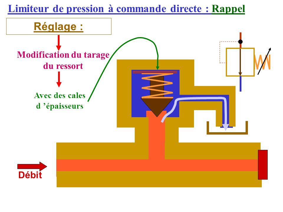 Modification du tarage du ressort Avec des cales d 'épaisseurs