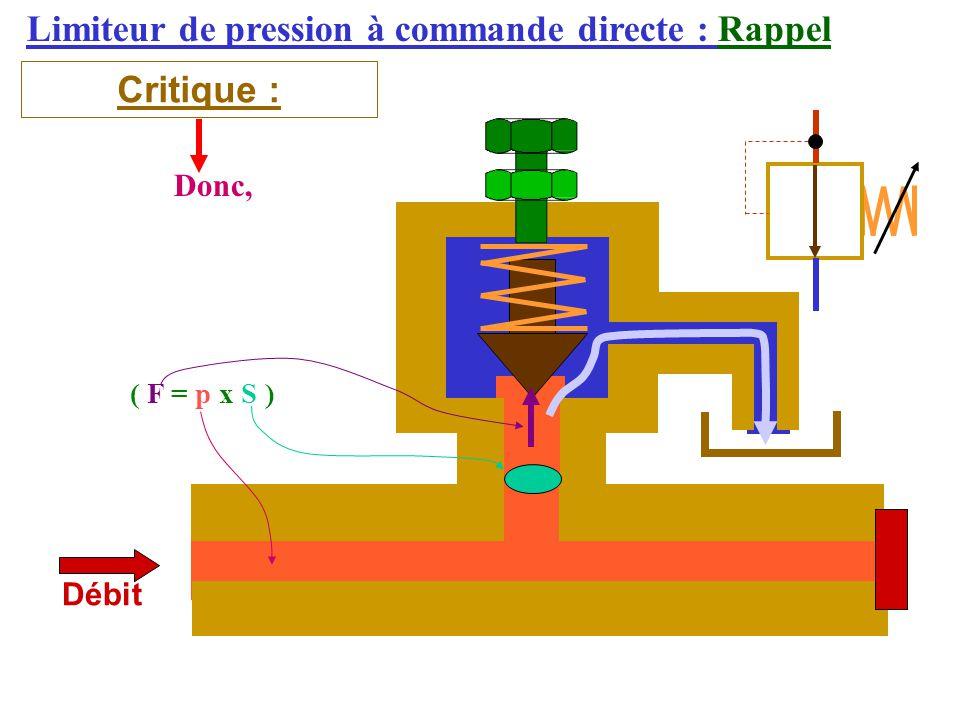 Limiteur de pression à commande directe : Rappel