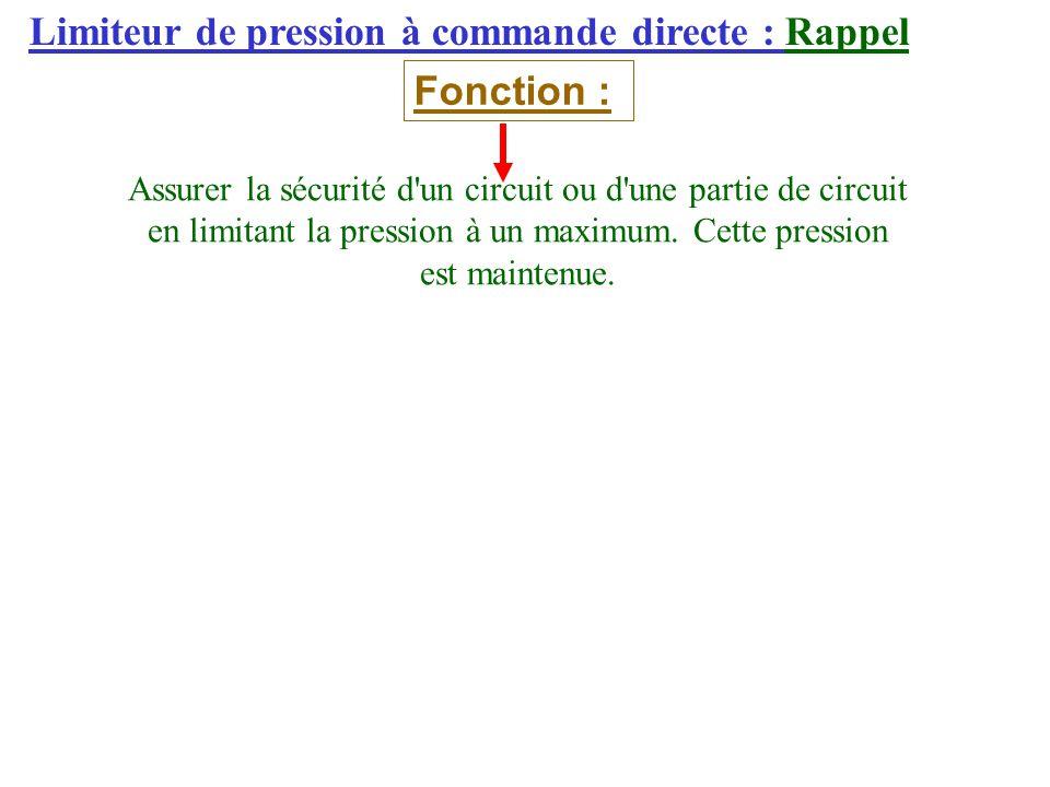 Limiteur de pression à commande directe : Rappel Fonction :
