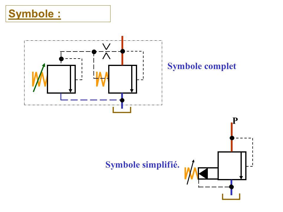 Symbole : Symbole complet P Symbole simplifié.