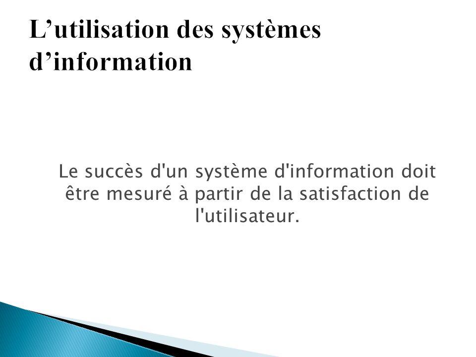 L'utilisation des systèmes d'information