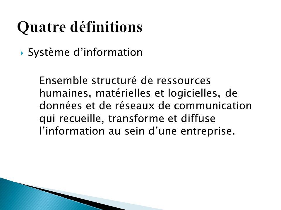 Quatre définitions Système d'information