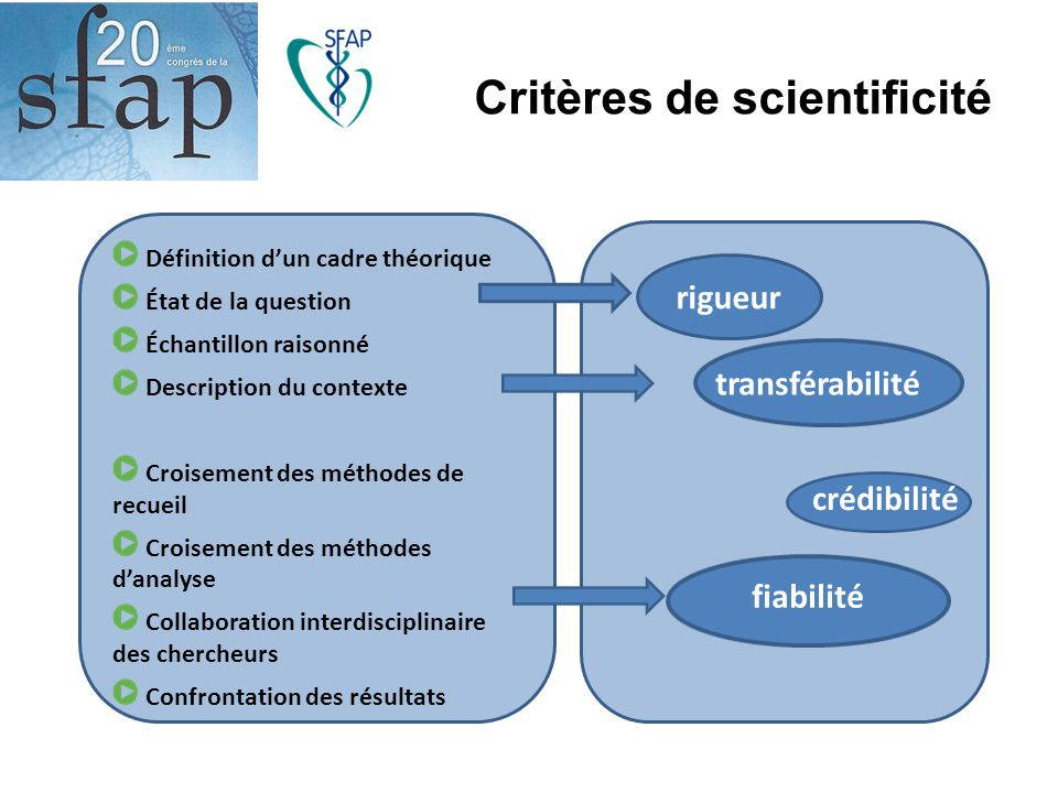 Critères de scientificité