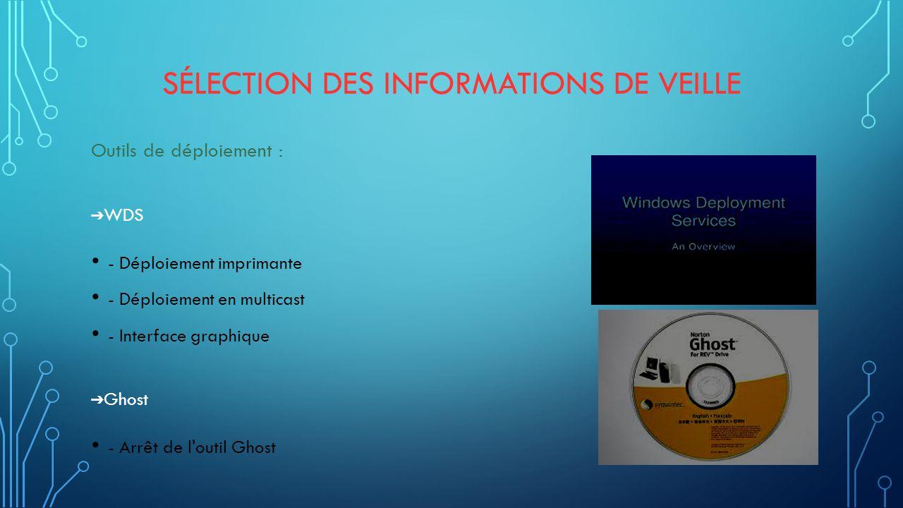 Sélection des informations de veille
