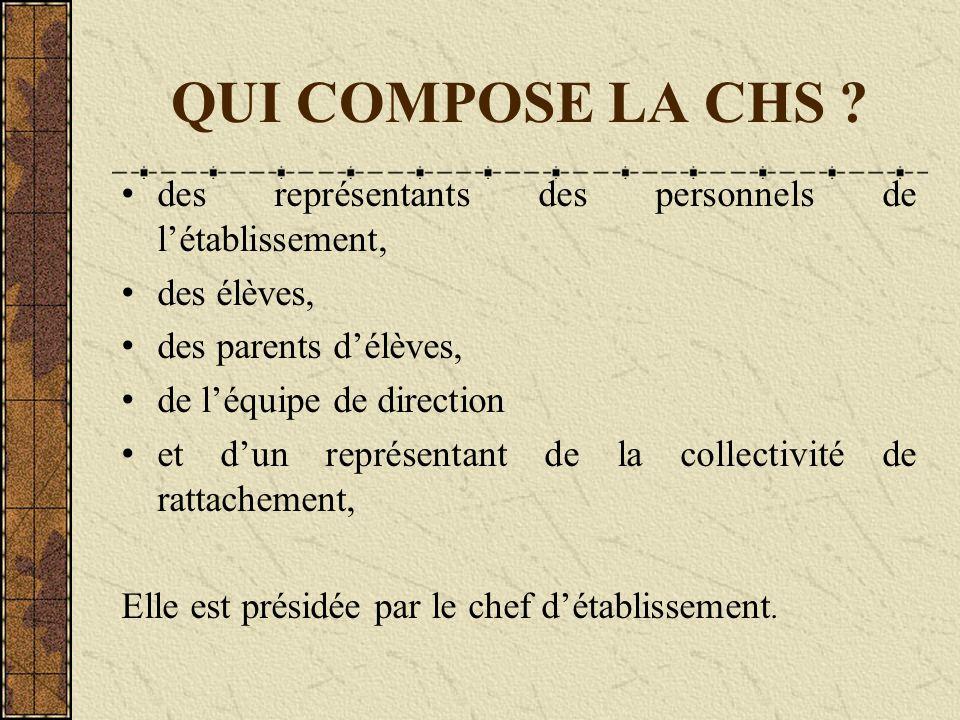 QUI COMPOSE LA CHS des représentants des personnels de l'établissement, des élèves, des parents d'élèves,