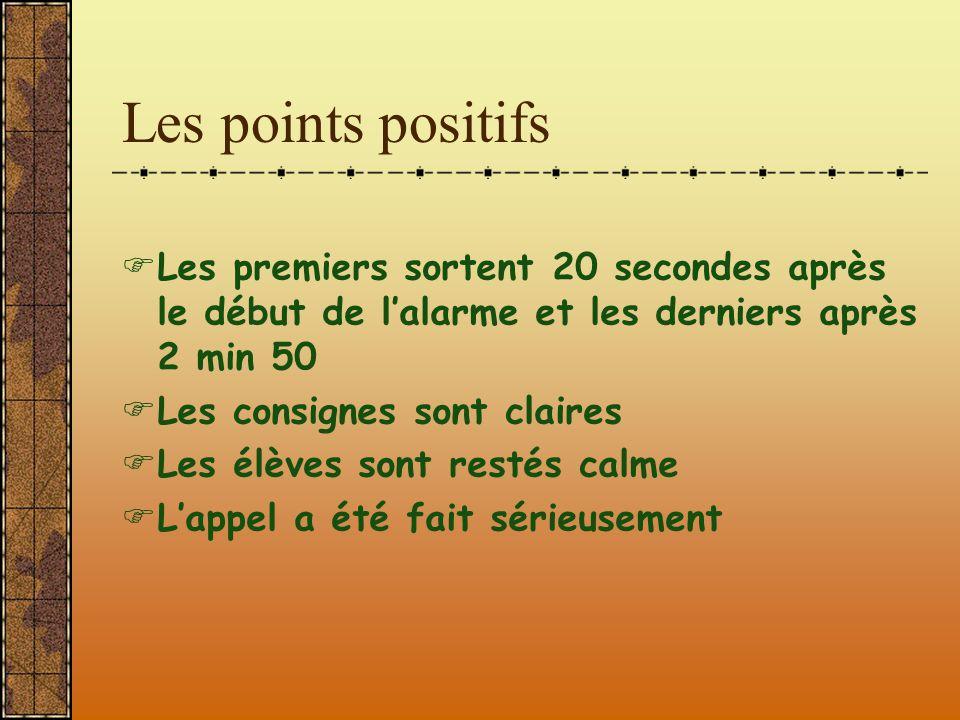 Les points positifs Les premiers sortent 20 secondes après le début de l'alarme et les derniers après 2 min 50.