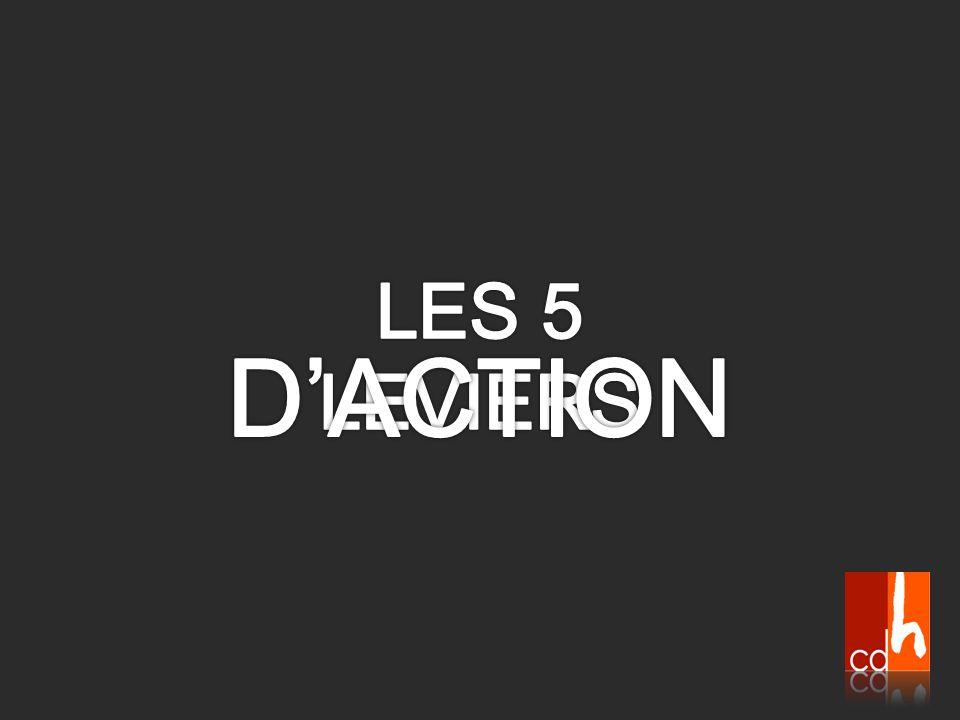 LES 5 LEVIERS D'ACTION
