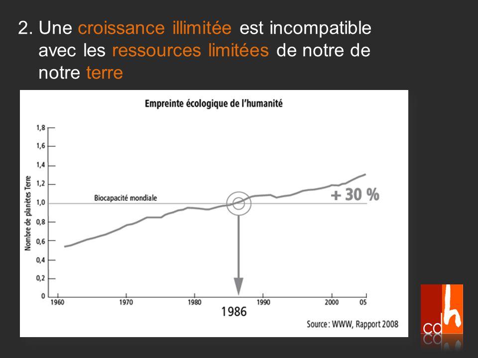 2. Une croissance illimitée est incompatible avec les ressources limitées de notre de notre terre