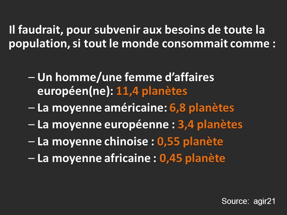 Un homme/une femme d'affaires européen(ne): 11,4 planètes
