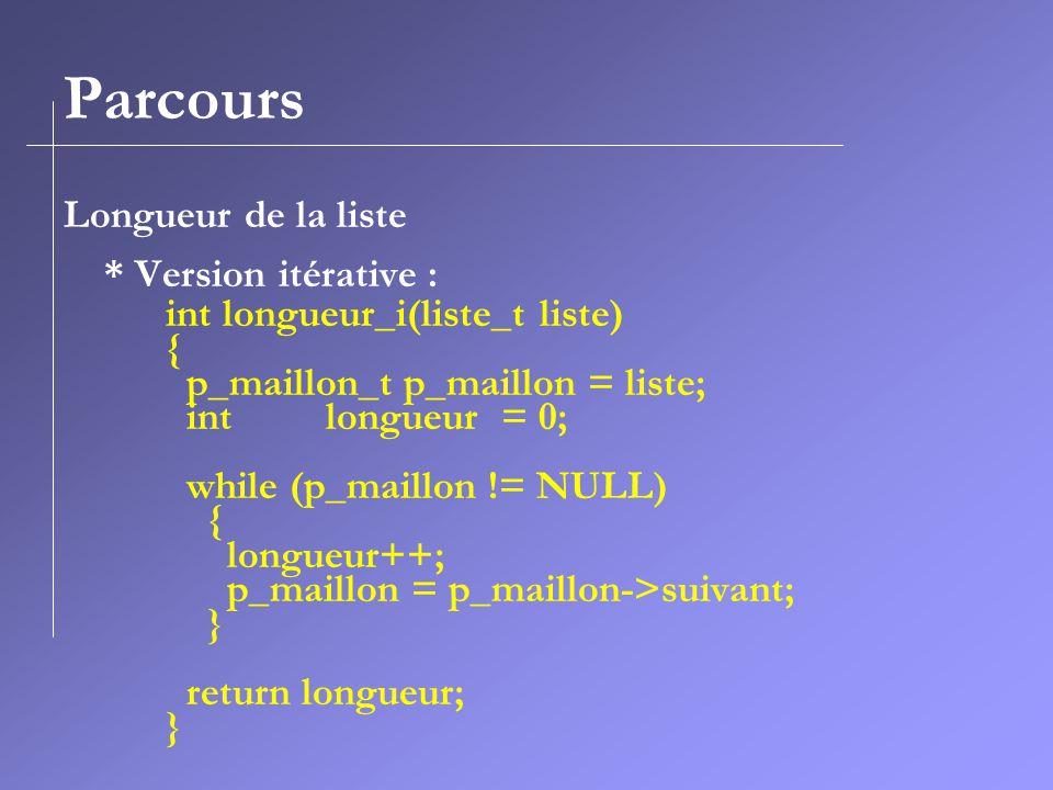 Parcours Longueur de la liste * Version itérative :