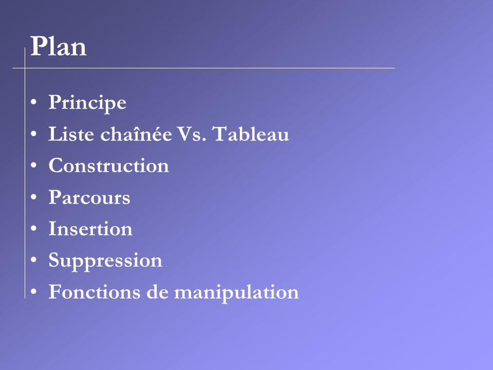 Plan Principe Liste chaînée Vs. Tableau Construction Parcours
