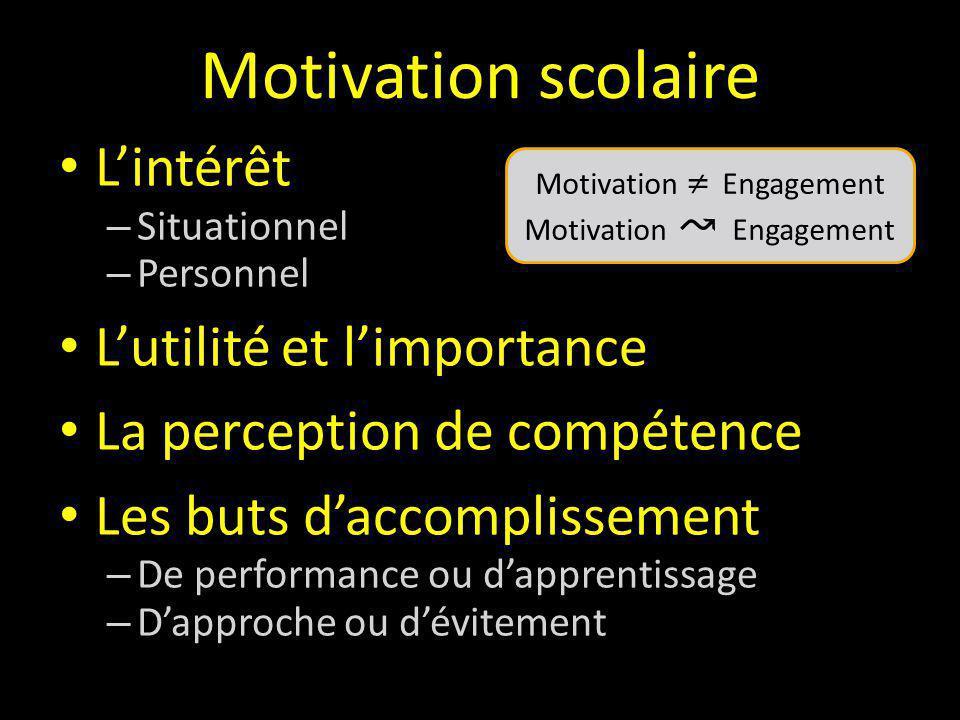 Motivation scolaire L'intérêt L'utilité et l'importance
