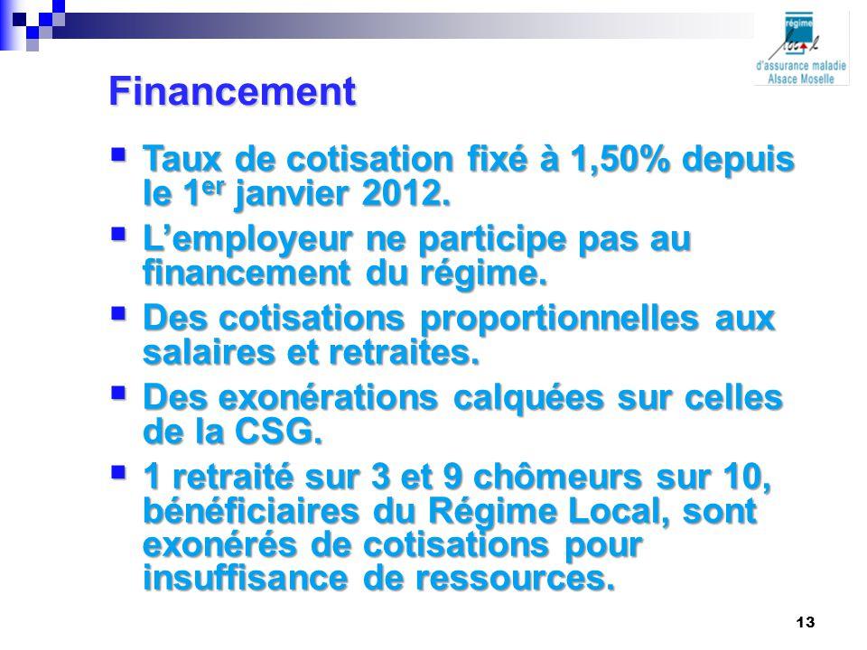Financement Taux de cotisation fixé à 1,50% depuis le 1er janvier 2012. L'employeur ne participe pas au financement du régime.