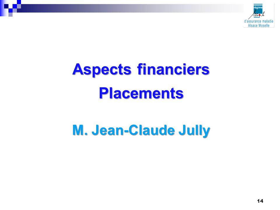 Aspects financiers Placements