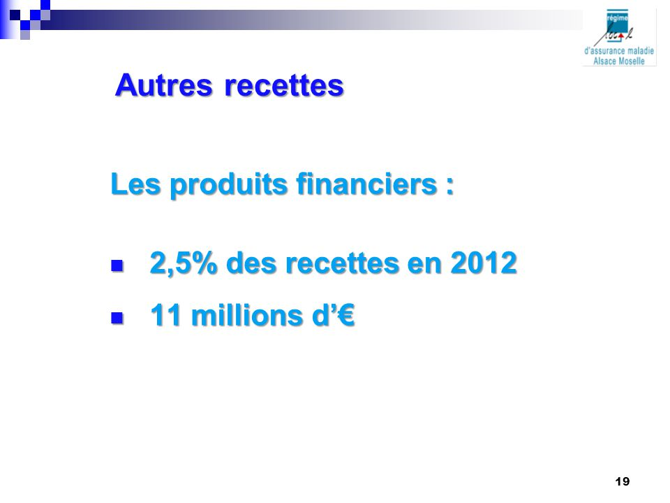 Autres recettes Les produits financiers : 2,5% des recettes en 2012