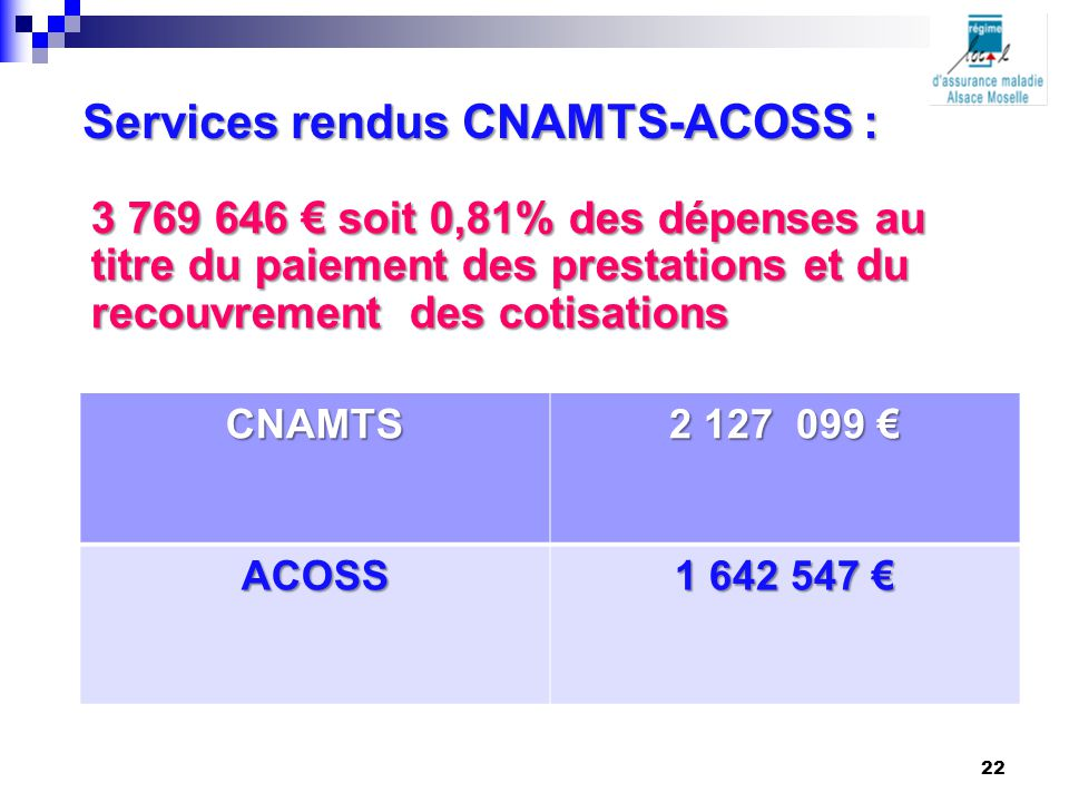Services rendus CNAMTS-ACOSS :