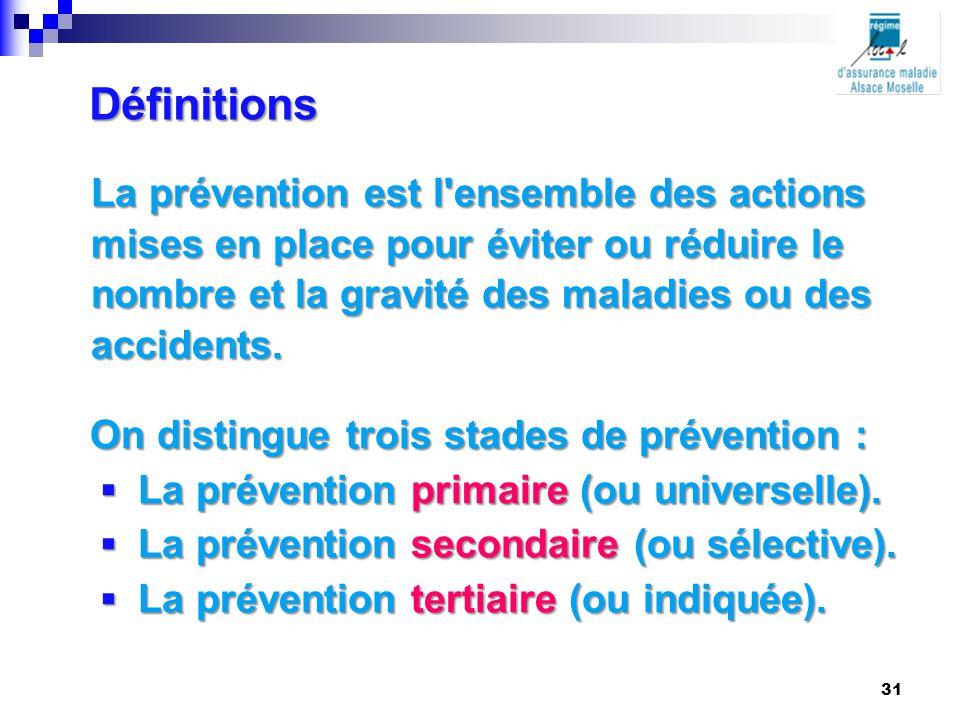 Définitions La prévention est l ensemble des actions mises en place pour éviter ou réduire le nombre et la gravité des maladies ou des accidents.