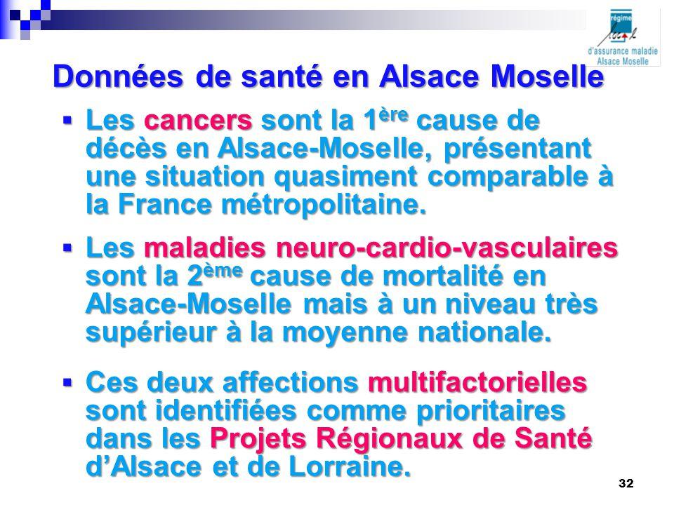 Données de santé en Alsace Moselle