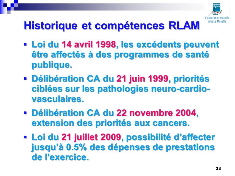 Historique et compétences RLAM