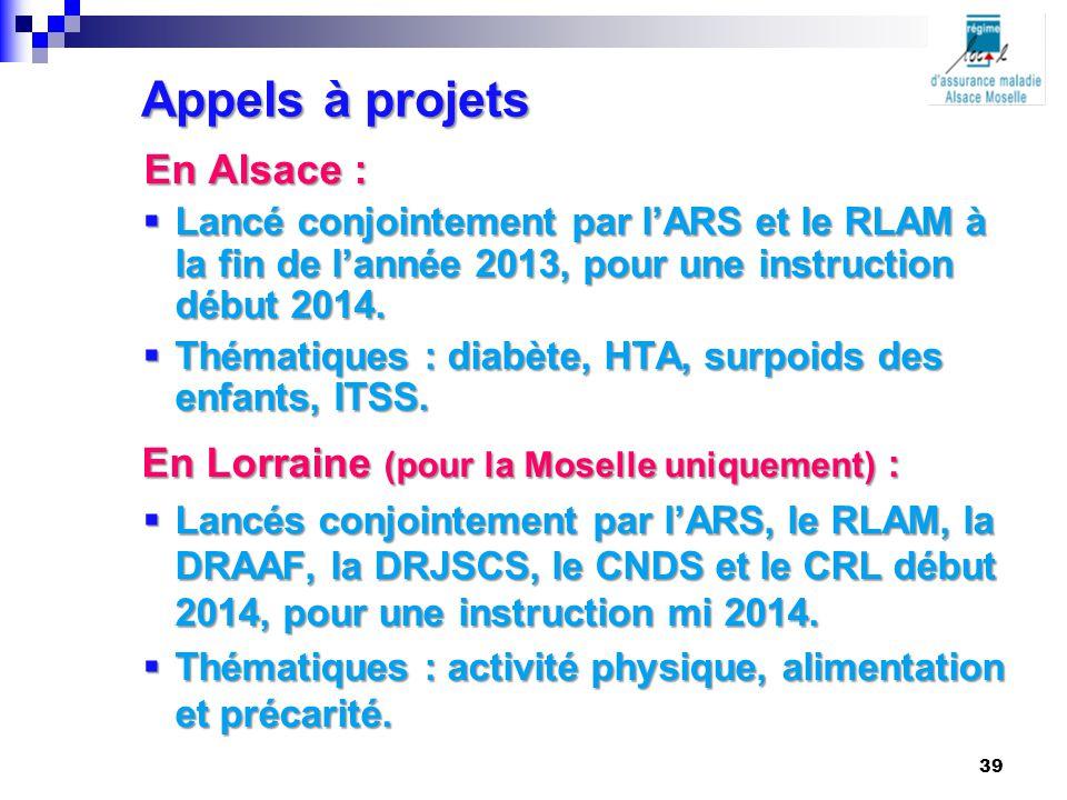 Appels à projets En Alsace :