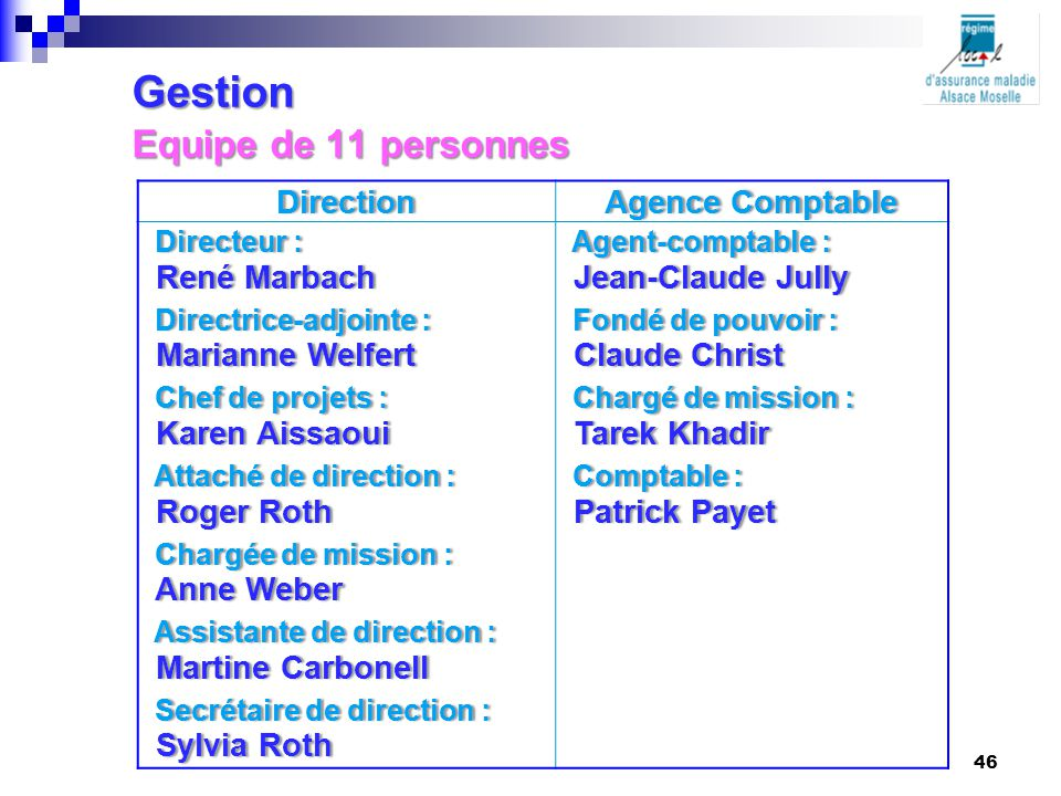 Gestion Direction Agence Comptable René Marbach Jean-Claude Jully