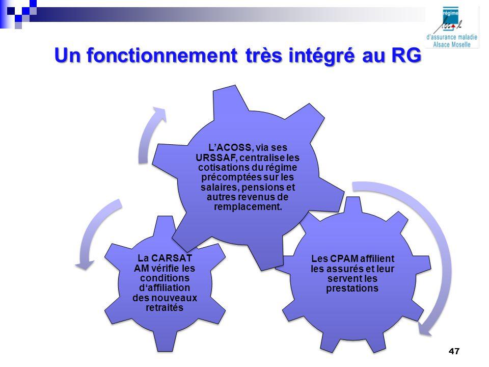 Un fonctionnement très intégré au RG