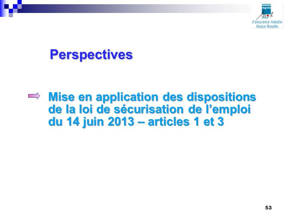 Perspectives Mise en application des dispositions de la loi de sécurisation de l'emploi du 14 juin 2013 – articles 1 et 3.