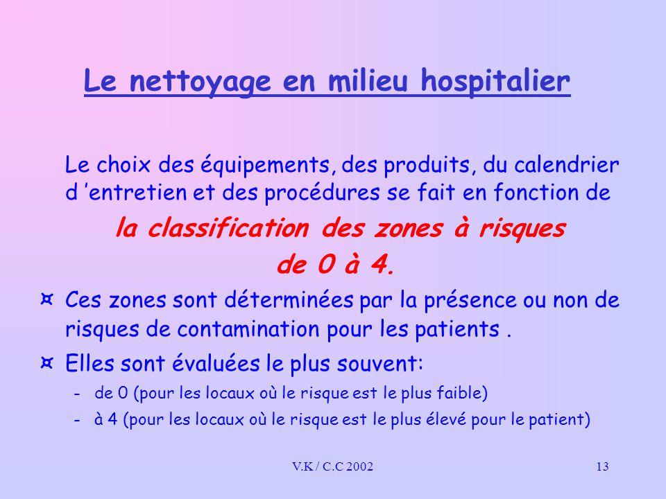 Le nettoyage en milieu hospitalier