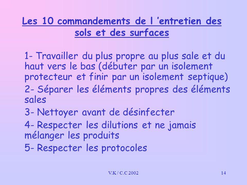 Les 10 commandements de l 'entretien des sols et des surfaces
