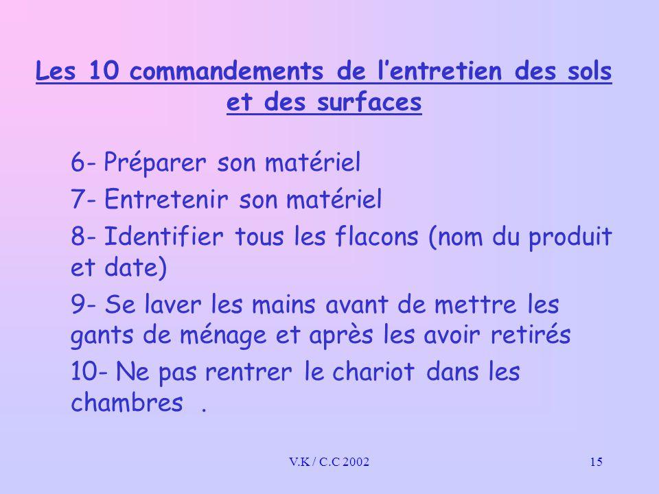 Les 10 commandements de l'entretien des sols et des surfaces
