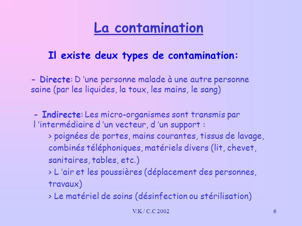 La contamination Il existe deux types de contamination: