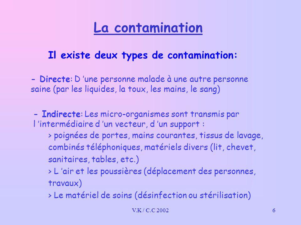 La contamination Il existe deux types de contamination: