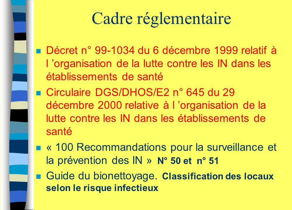 Cadre réglementaire Décret n° 99-1034 du 6 décembre 1999 relatif à l 'organisation de la lutte contre les IN dans les établissements de santé.