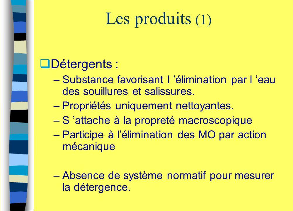 Les produits (1) Détergents :