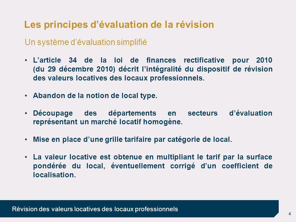 Les principes d'évaluation de la révision