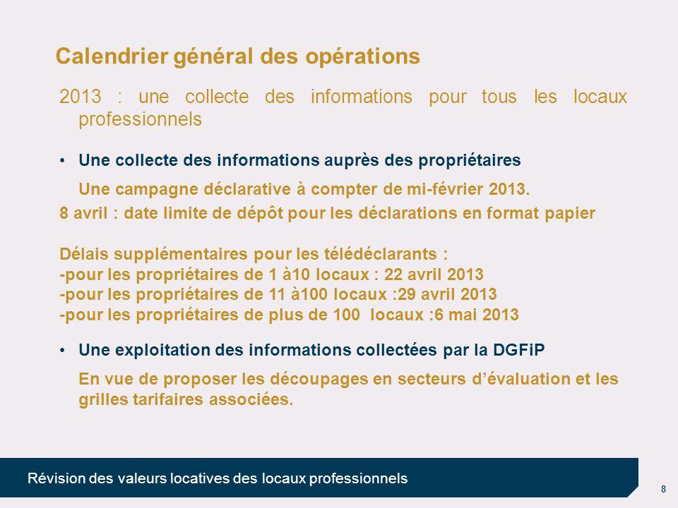 Calendrier général des opérations