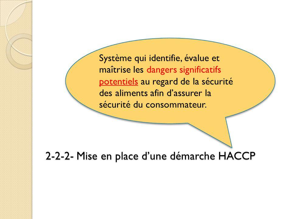 2-2-2- Mise en place d'une démarche HACCP